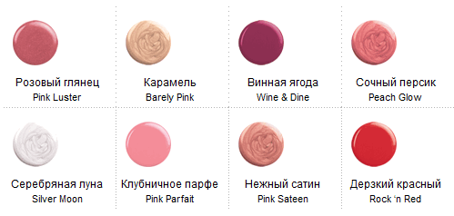 Блеск для губ Mary Kay® Nourishine Plus™